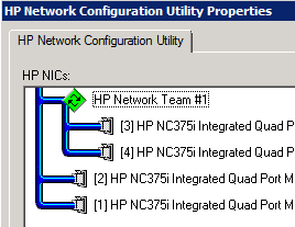 HP network teaming